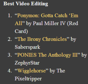 babscon goldie award video edit nominees